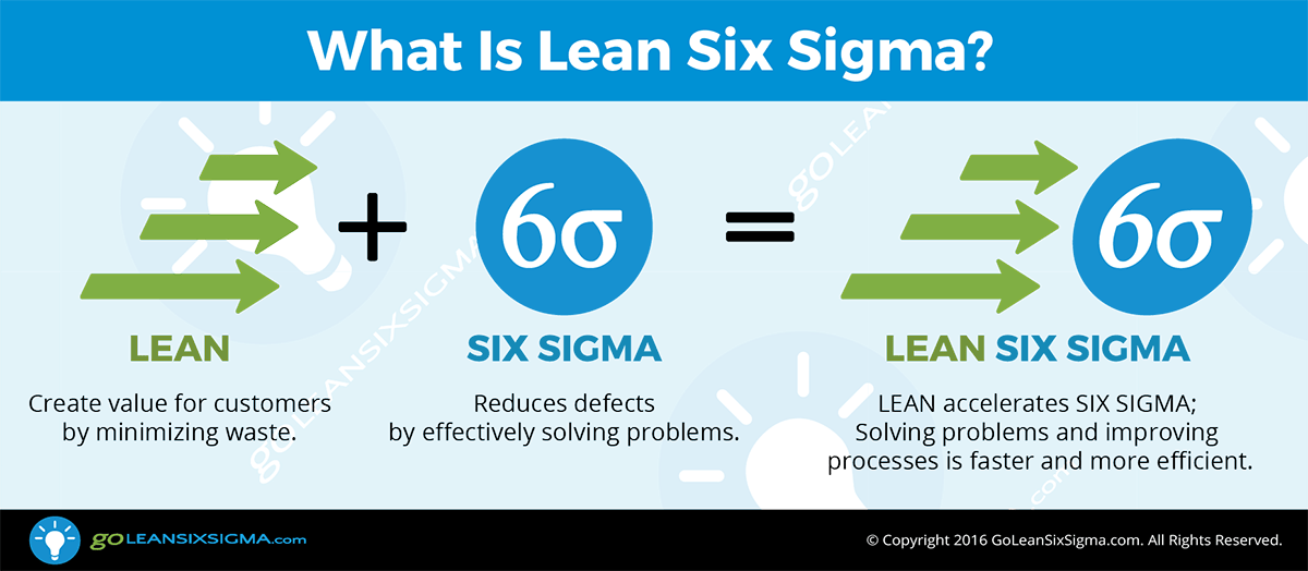 What Is Lean Six Sigma? -- GoLeanSixSigma.com
