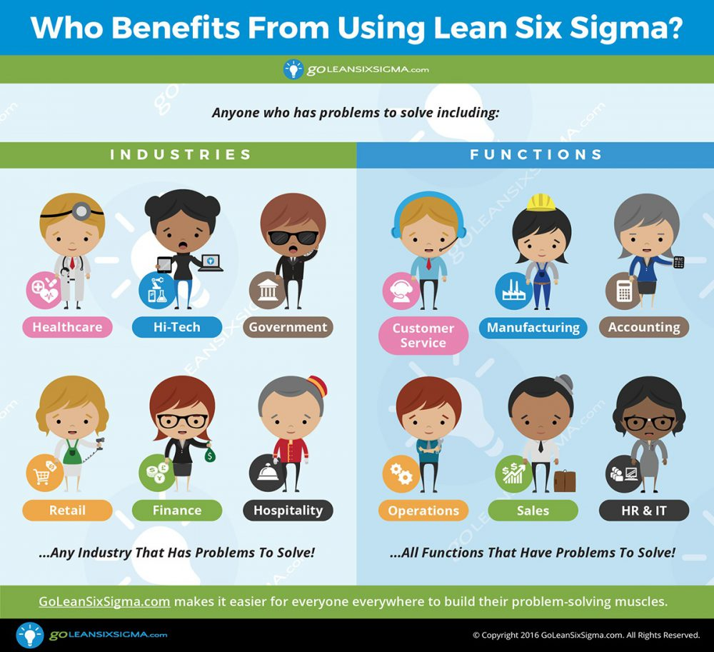 Who Benefits From Using Lean Six Sigma - GoLeanSixSigma.com