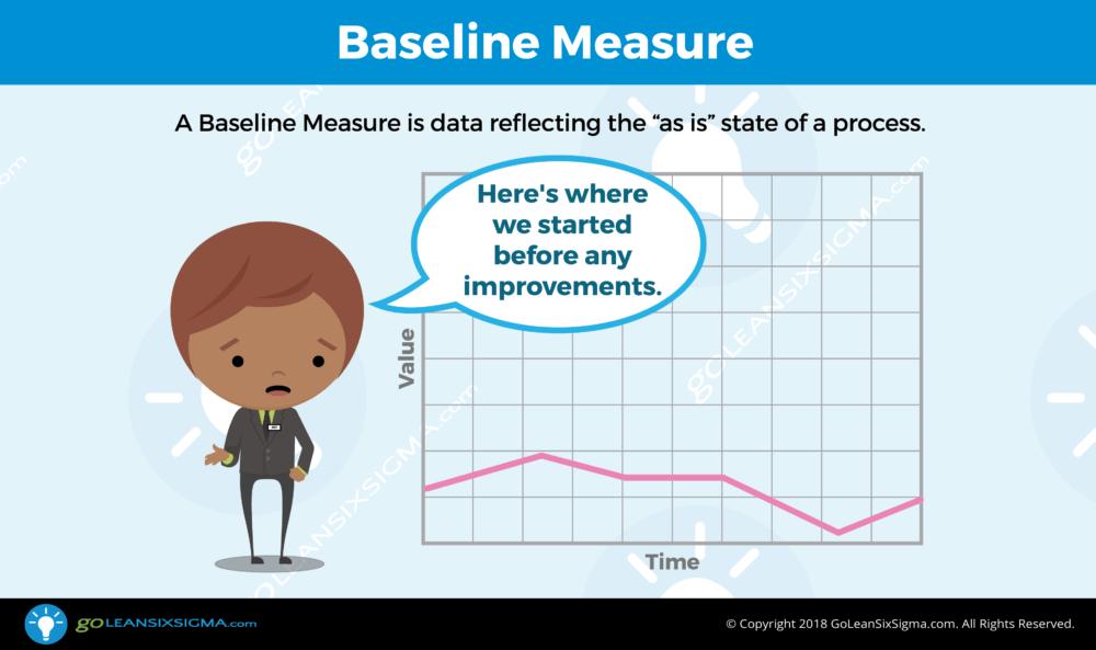 Baseline Measure - GoLeanSixSigma.com