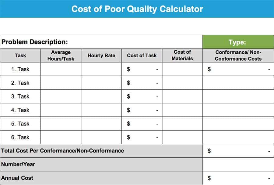 Cost of Poor Quality Calculator - GoLeanSixSigma.com