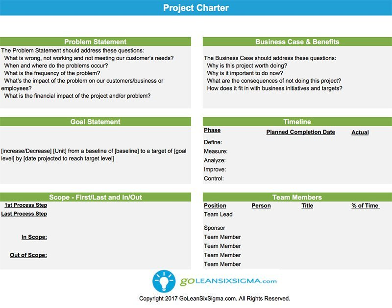 Project charter template example for Six sigma black belt project template