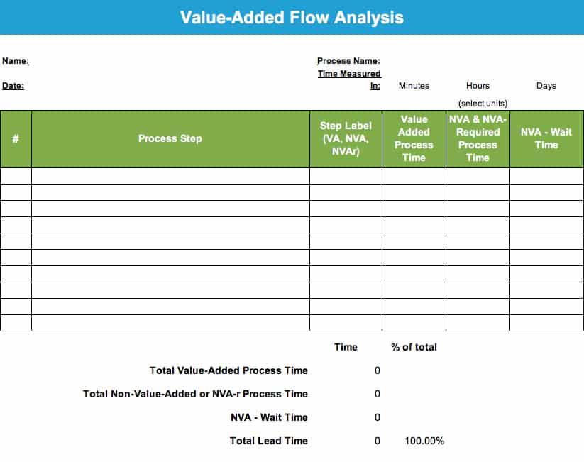 Value-Added Flow Analysis - GoLeanSixSigma.com