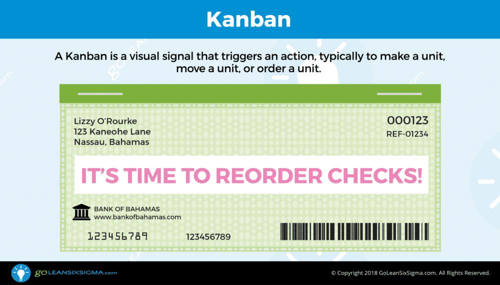 Kanban - GoLeanSixSigma.com
