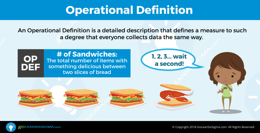 Operational Definition - GoLeanSixSigma.com