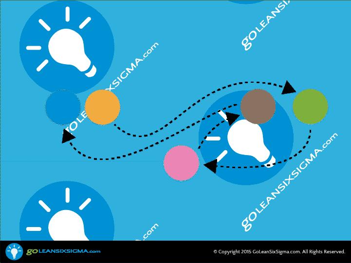 free spaghetti diagram template - lean spaghetti diagram ex le lean free engine image for
