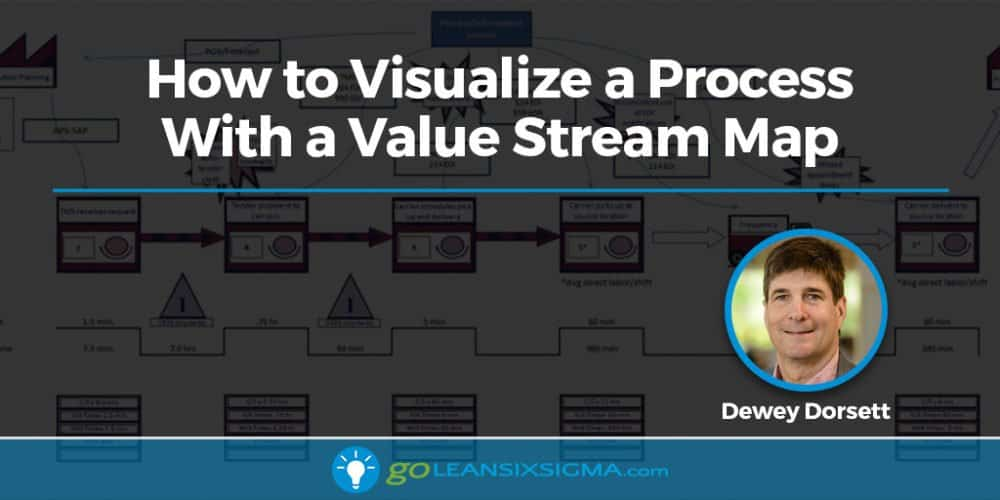 How To Visualize A Process With A Value Stream Map - GoLeanSixSigma.com