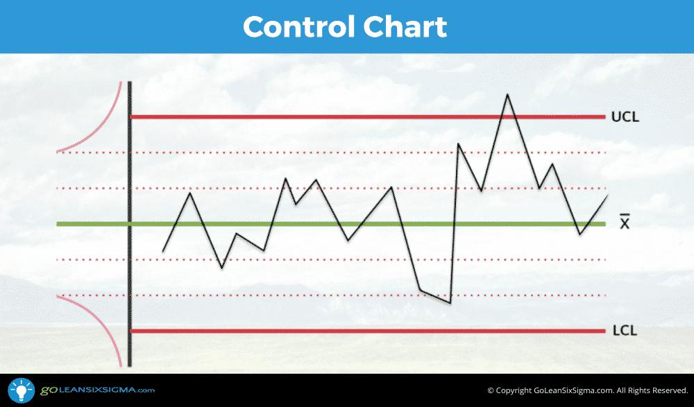 Control-Chart_GoLeanSixSigma.com
