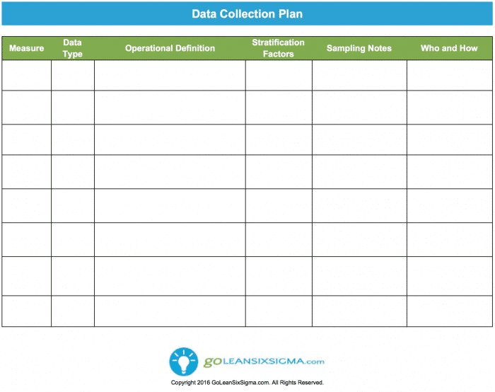 Data Collection Plan V3.0 GoLeanSixSigma.com