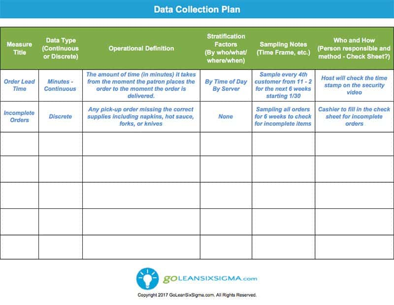 Data Collection Plan  Template  Example