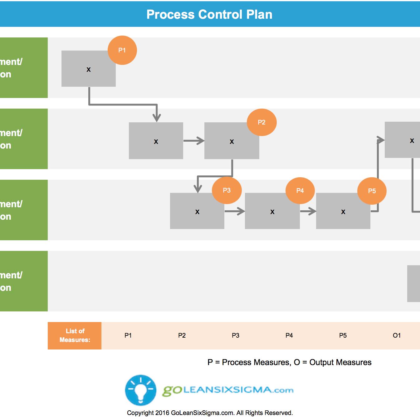 Process-Control-Plan_v3.0_GoLeanSixSigma.com