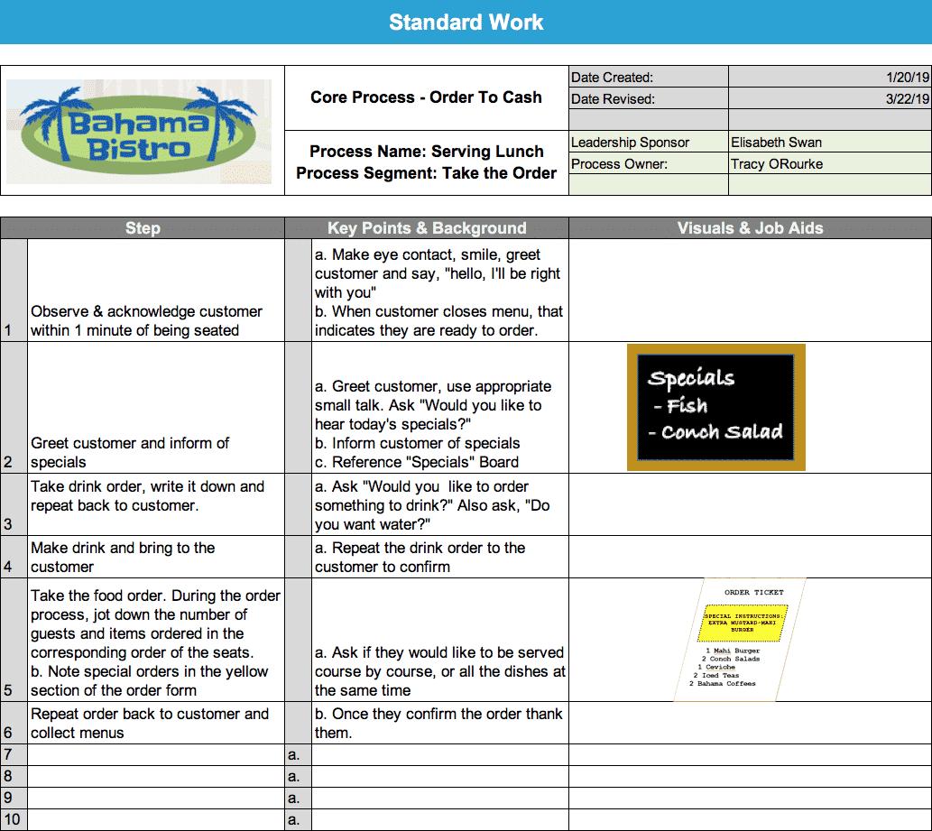 Standard Work Template - GoLeanSixSigma.com