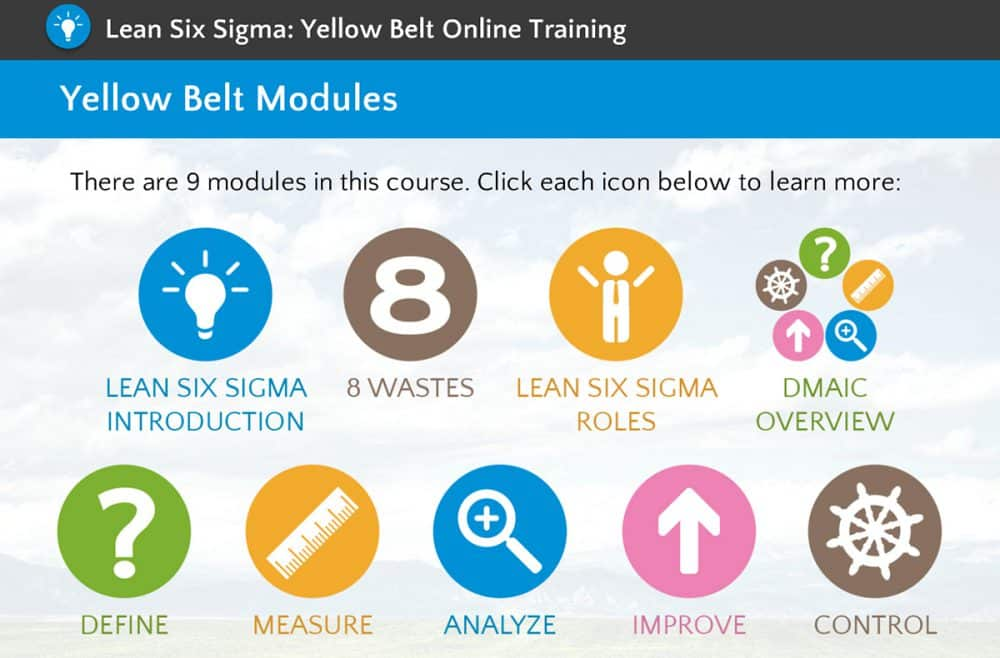 Free Lean Six Sigma Training—Yellow Belt—Screen Shot 4