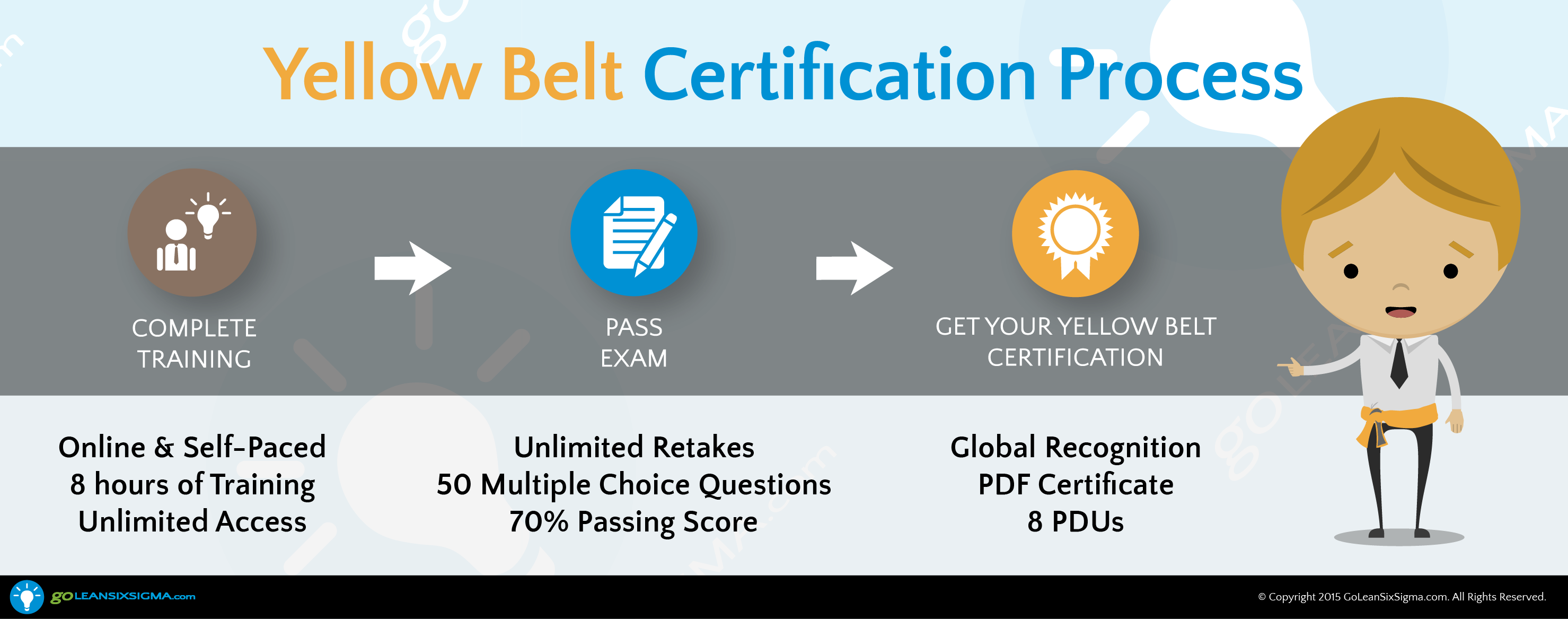 GLSS_CertificationProcess_Yellow_belt_cert