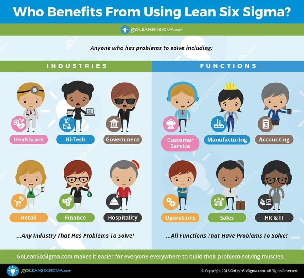 Who Benefits Lean Six Sigma Goleansixsigma Com