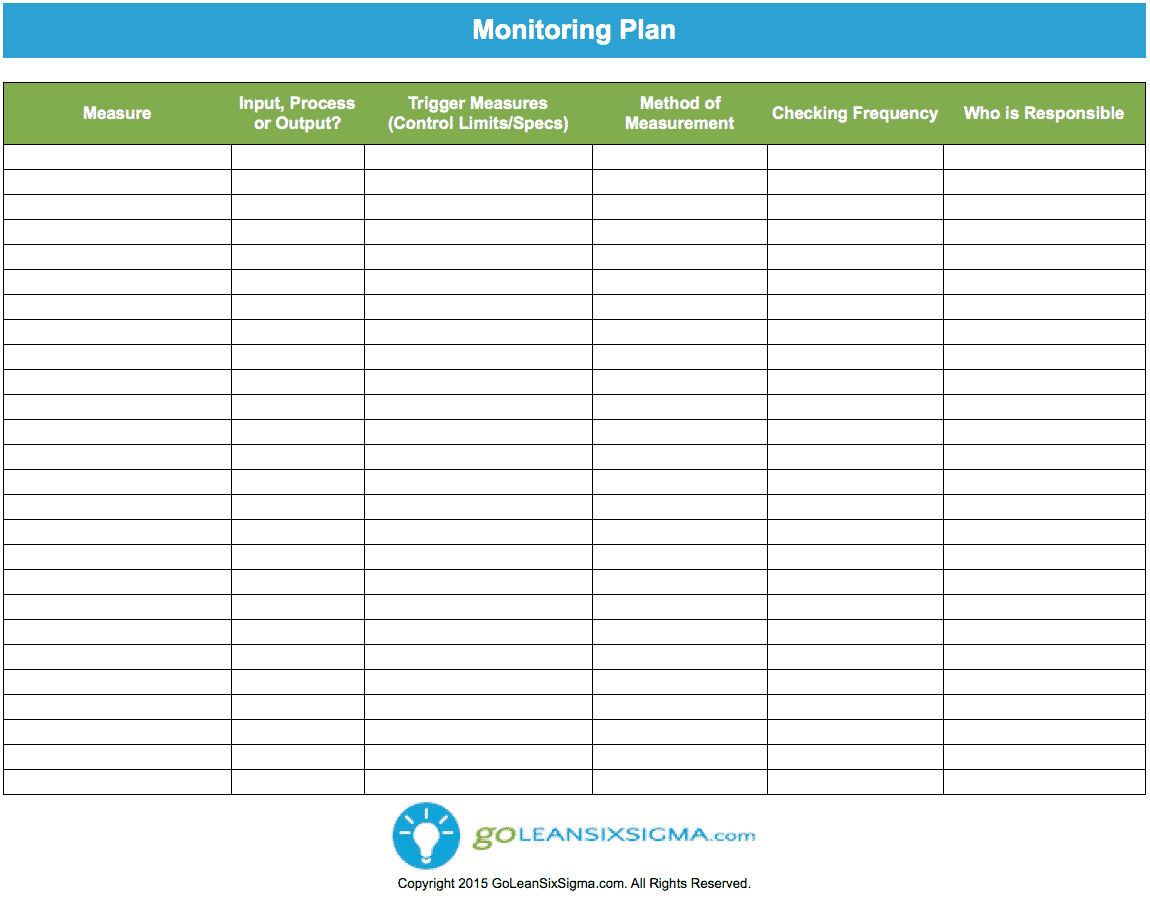 Monitoring Plan Template Amp Example