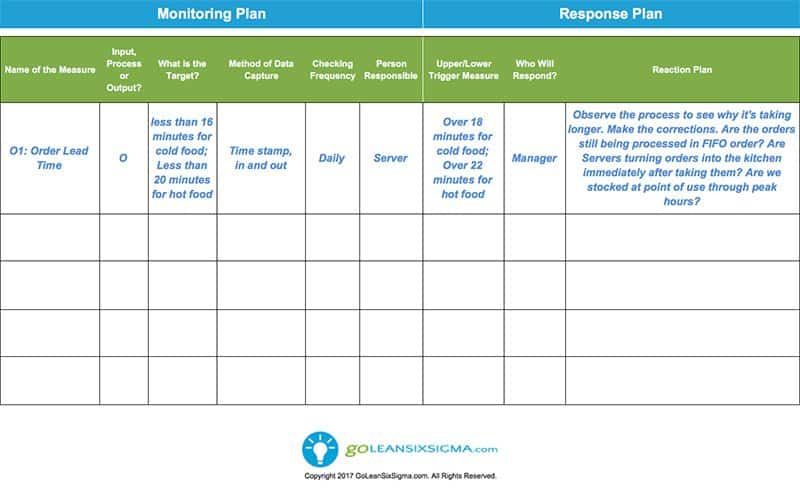 Monitoring Response Plan Screenshot V3.1 GoLeanSixSigma.com