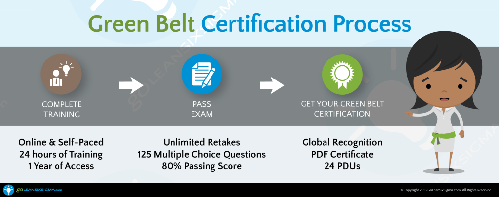 GLSS_CertificationProcess_Green Belt Cert_pro