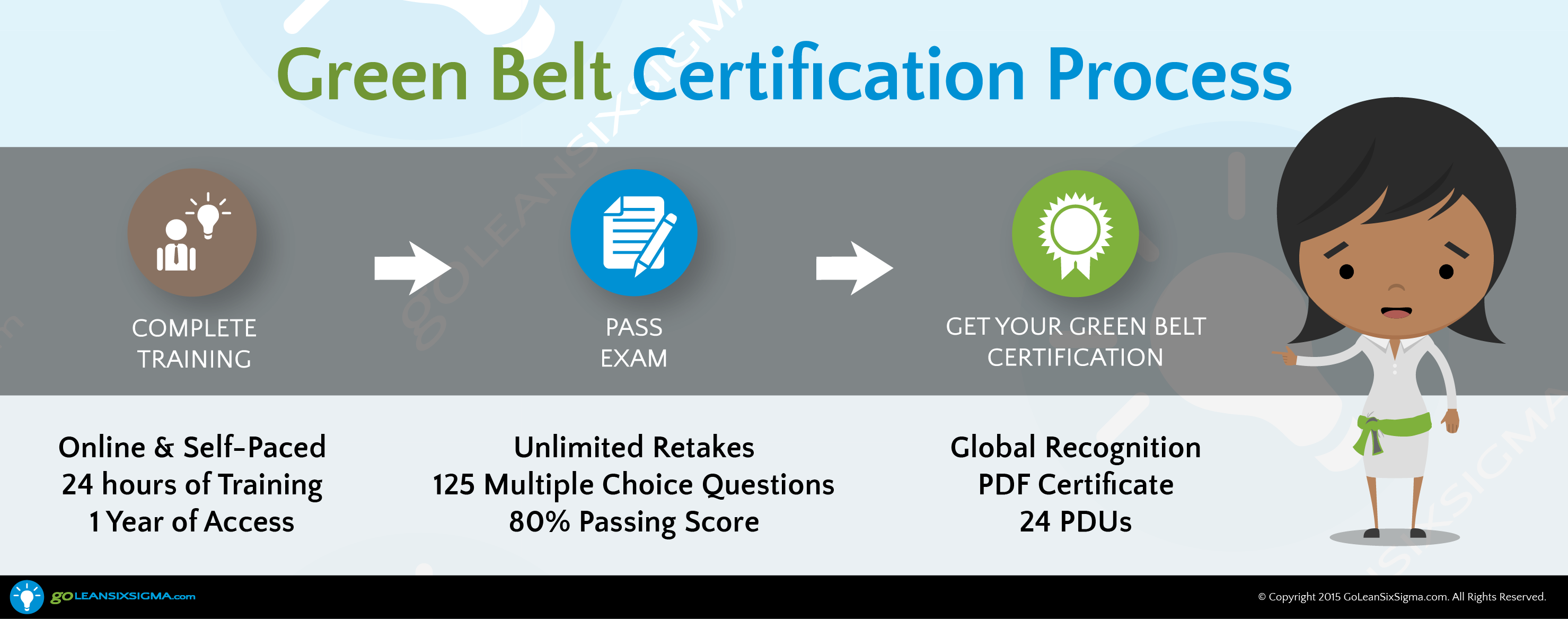six sigma green belt certification Here is a course video of certified six sigma green belt tutorial offered by simplilearn this lesson provides an overview of certified six sigma green belt or cssgb course.