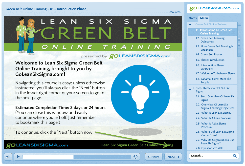 Now Available Online Green Belt Training Certification