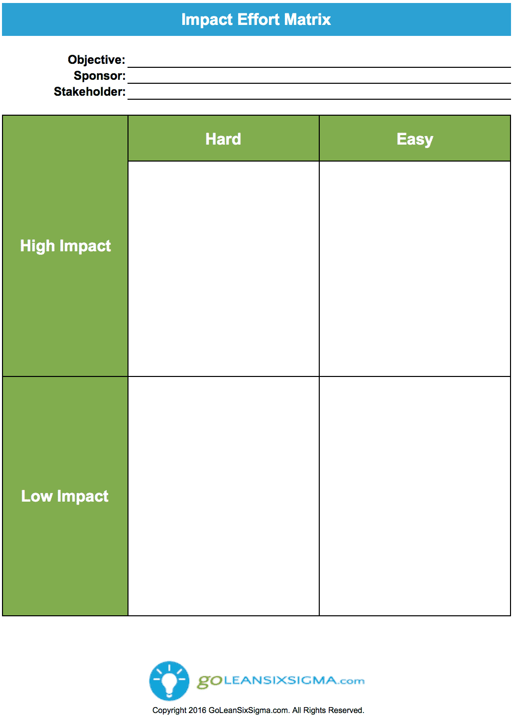 What Is An Impact Effort Matrix