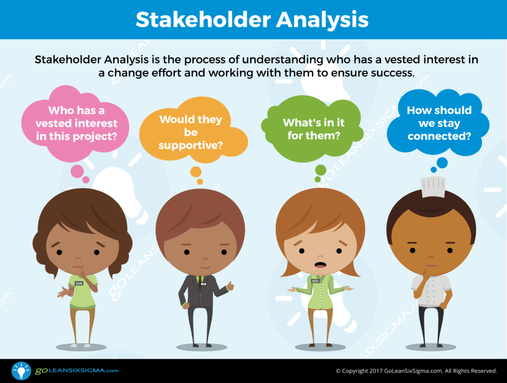 Stakeholder Analysis - GoLeanSixSigma.com