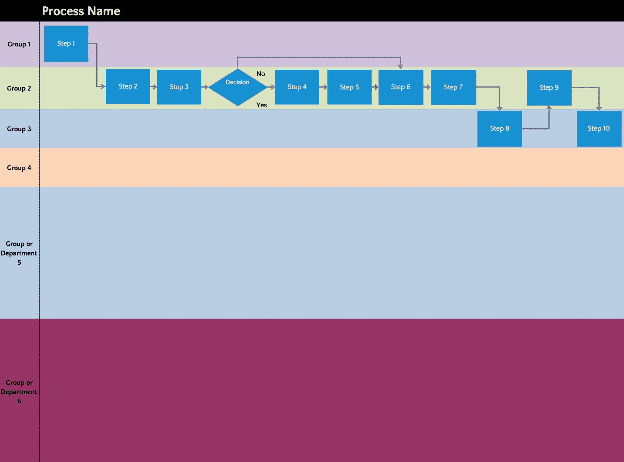 Swimlane Map Template - GoLeanSixSigma.com