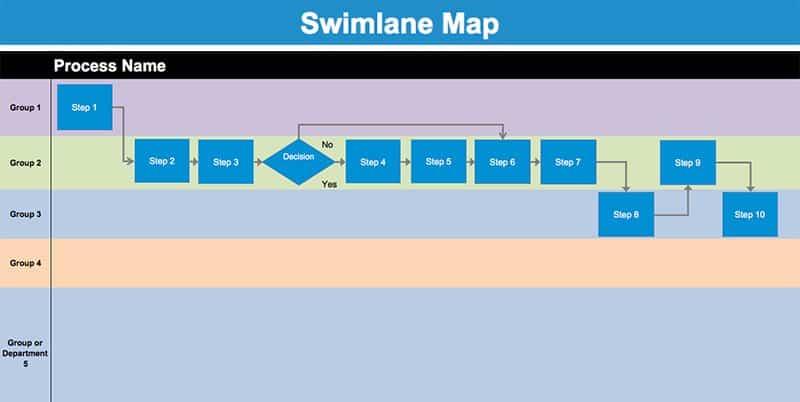 Value Stream Mappingppt  UW Courses Web Server