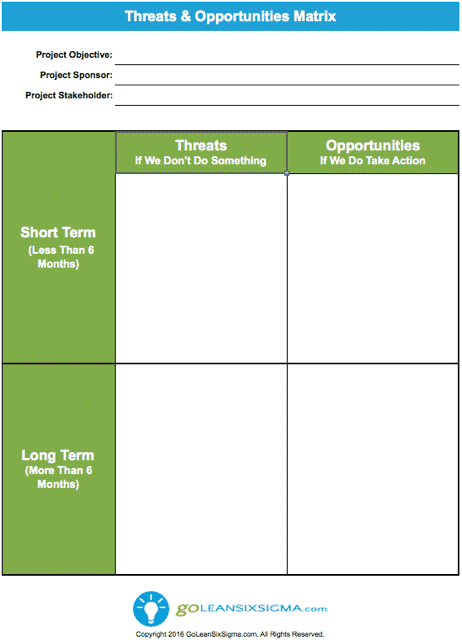 Threats & Opportunities Matrix – 1.1 – GoLeanSixSigma.com