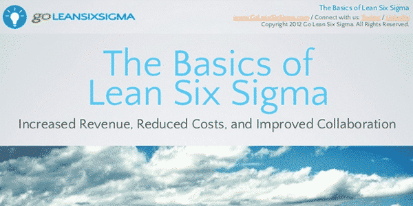 Lean Six Sigma Introduction In 27 Slides
