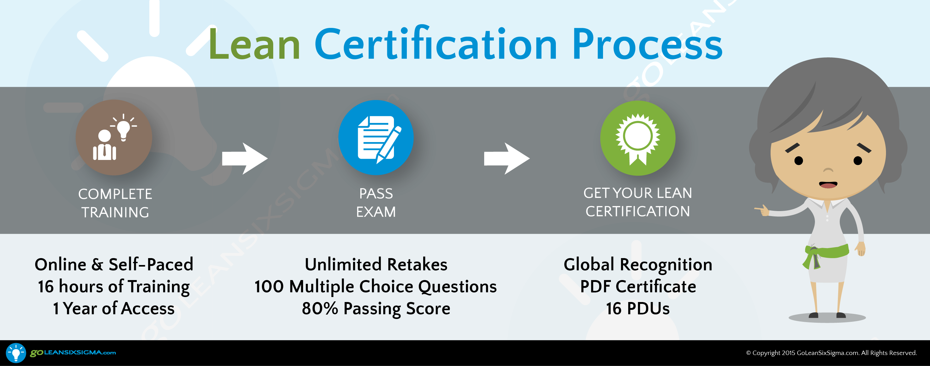 GLSS_CertificationProcess_Lean Cert_pro