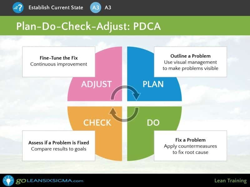 Lean Training Screen Shot 10 Goleansixsigma Com