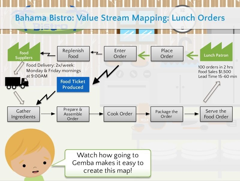 Lean-training-screen-shot-16-goleansixsigma-com_