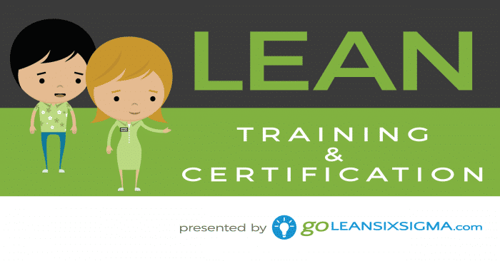 Lean Certification – Practice Test