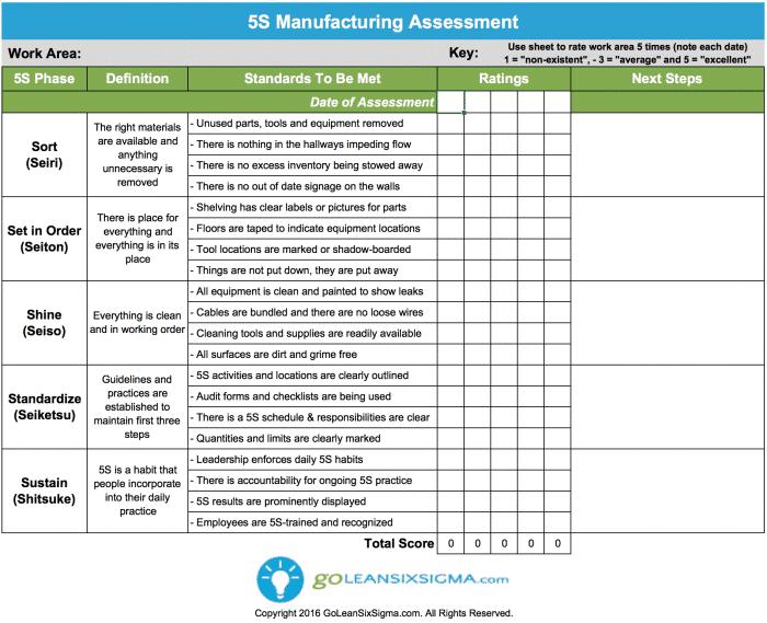 5S Manufacturing Assessment - GoLeanSixSigma.com