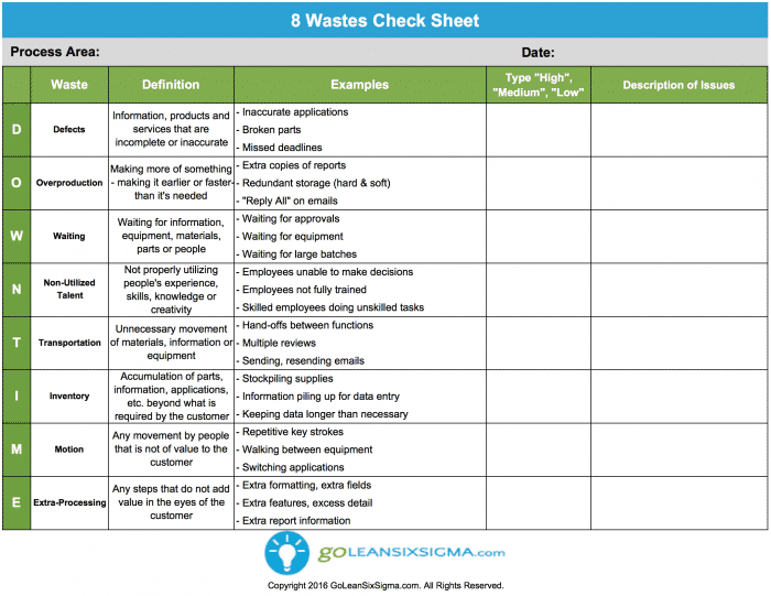 8 Wastes Check Sheet