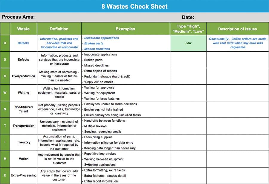 8 Wastes Check Sheet - GoLeanSixSigma.com