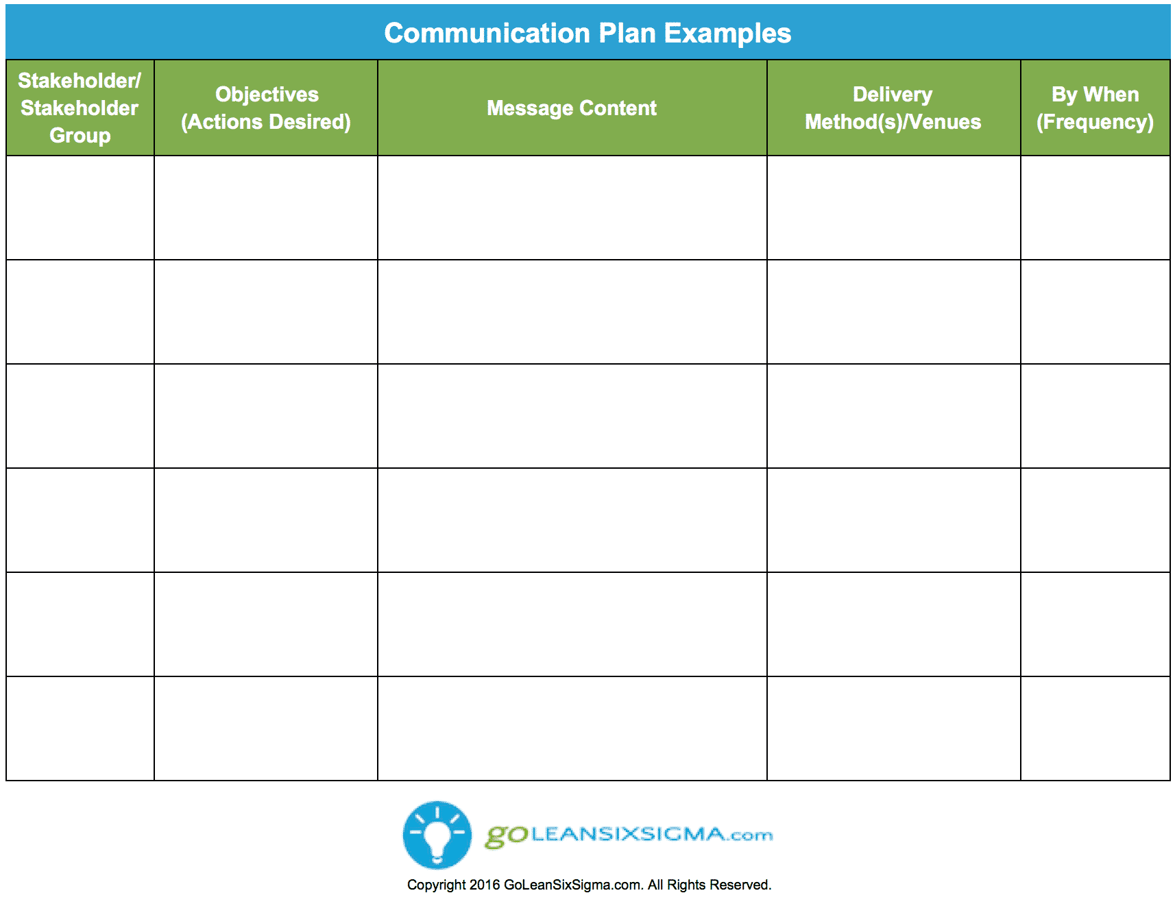Communication Plan Template Example - Lean roadmap template