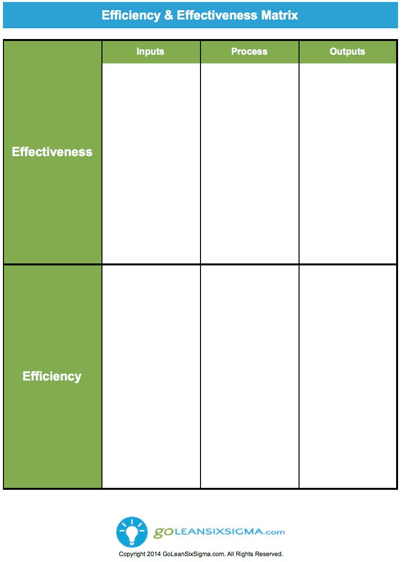 Efficiency & Effectiveness Matrix – GoLeanSixSigma.com