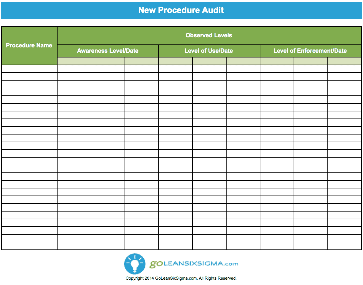 New Procedure Audit – GoLeanSixSigma.com