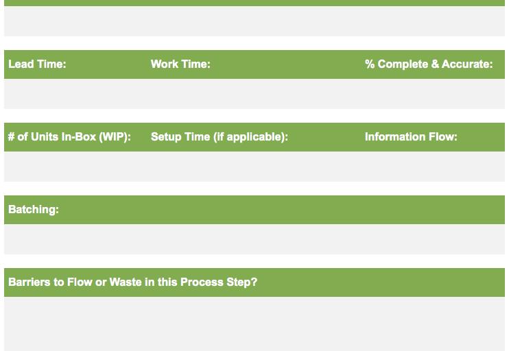 Rapid Improvement Event Team Presentation