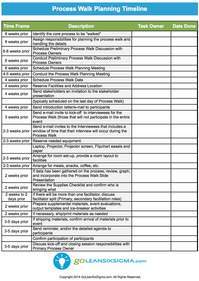 Process Walk Planning Timeline – GoLeanSixSigma.com