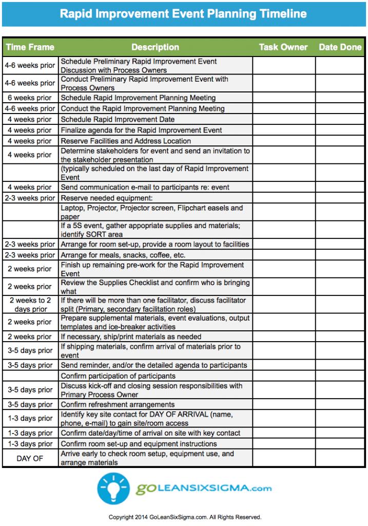 rapid improvement event planning timeline