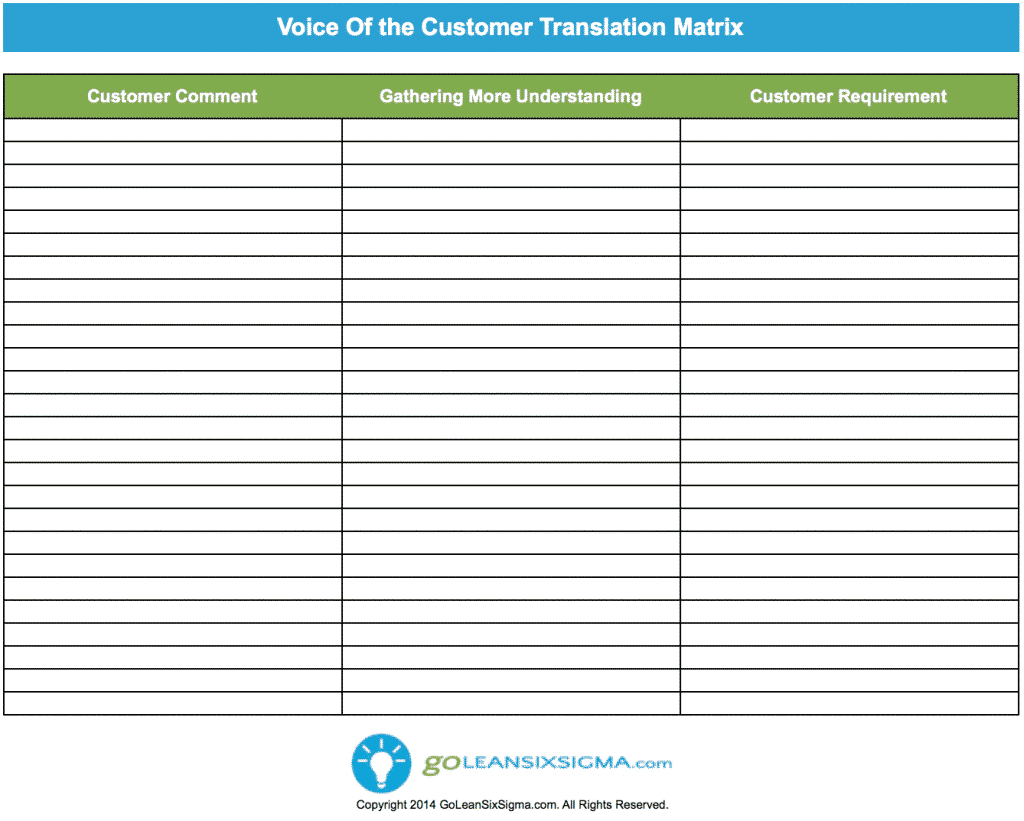 voice of the customer voc translation matrix template example. Black Bedroom Furniture Sets. Home Design Ideas