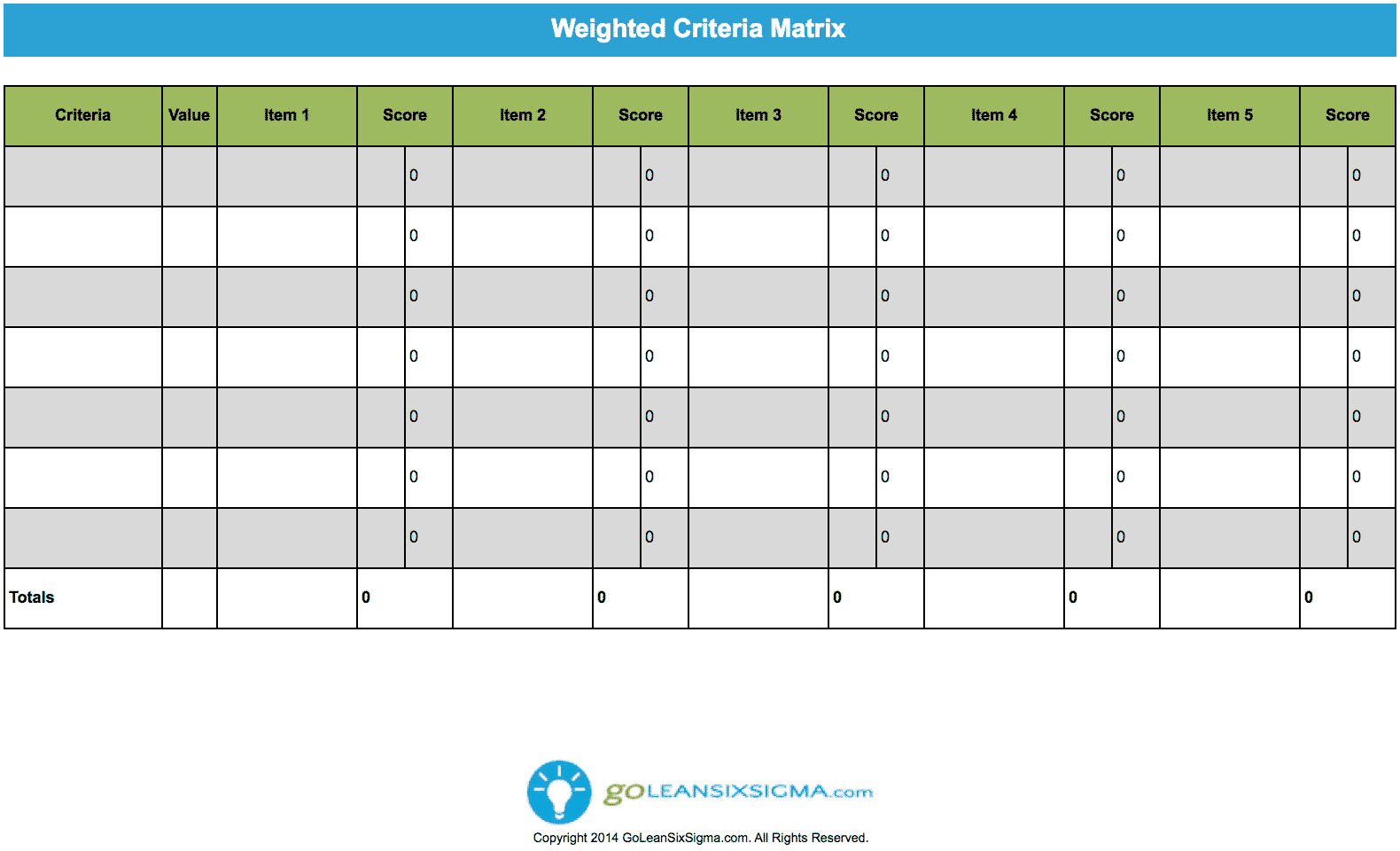 Weighted Criteria Matrix – GoLeanSixSigma.com