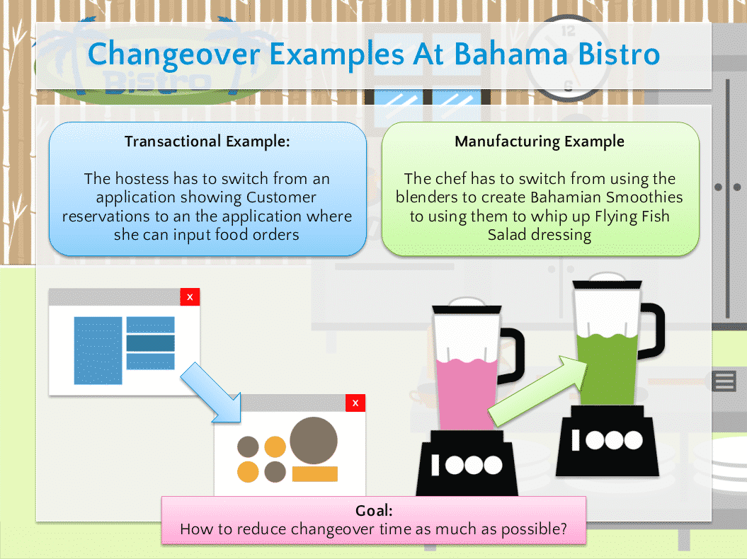 Changeover Examples – GoLeanSixSigma.com