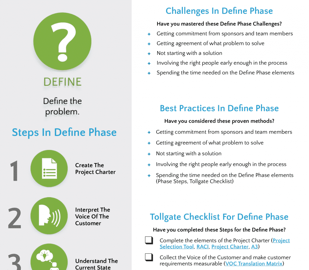 DMAIC Field Guide Preview - GoLeanSixSigma.com