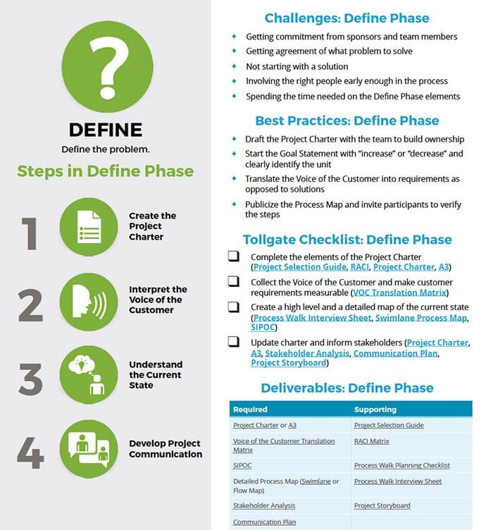 Go-Getters Guide to DMAIC: Define - GoLeanSixSigma.com