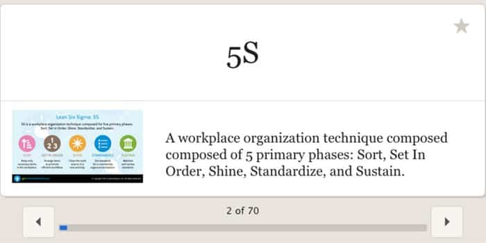 Lean Flash Cards—GoLeanSixSigma.com