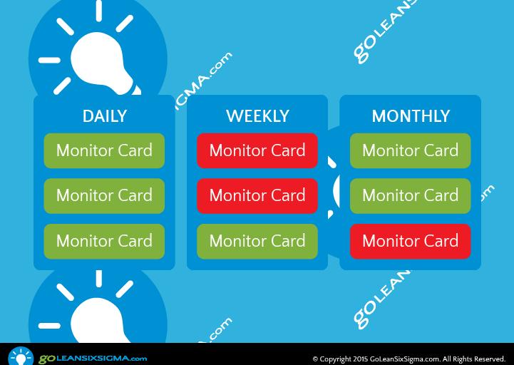 Task Board Monitor – GoLeanSixSigma.com