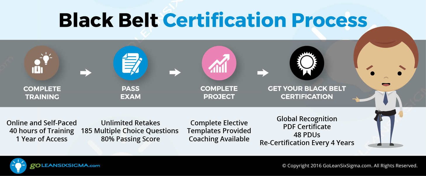 Black Belt Certification Process - GoLeanSixSigma.com